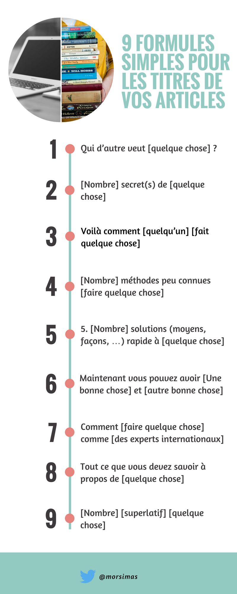 Infographie : 9 formules simples pour les titres de vos articles